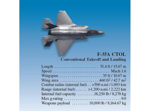 F35a_ctol