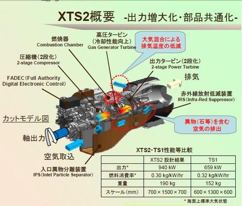 Xts2_4