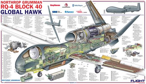 Globalhawkblock40