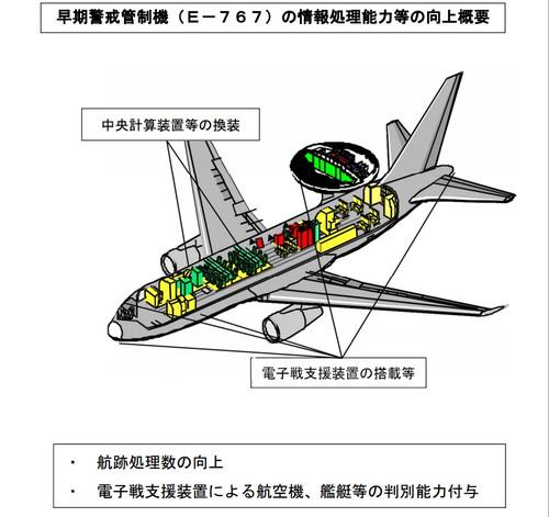 E767_upgrade