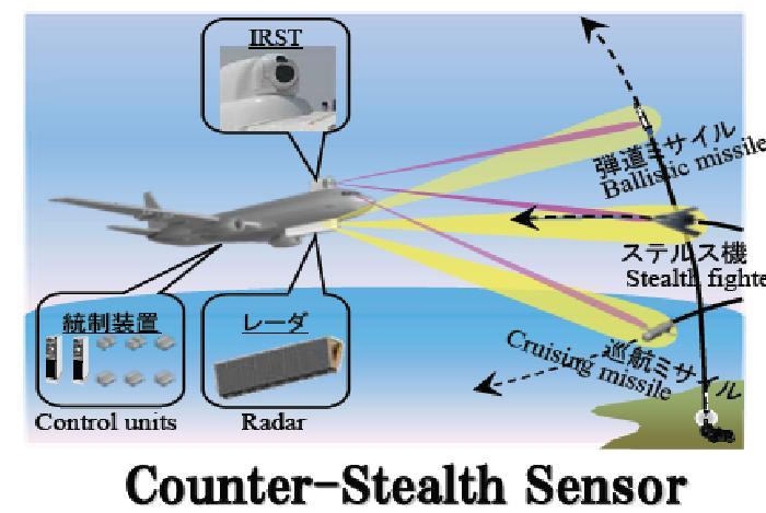 Counterstealth_sensor